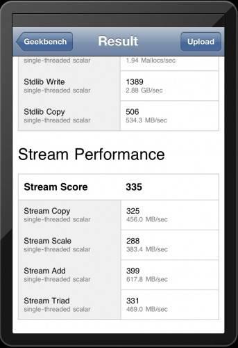 Результаты тестирования нового iPad (рис. 4)