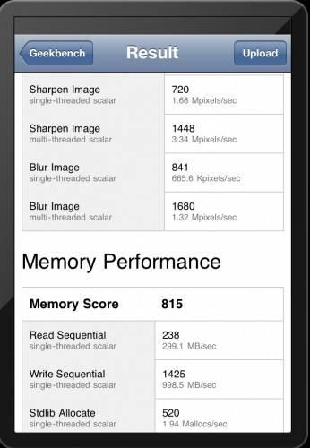 Результаты тестирования нового iPad (рис. 6)
