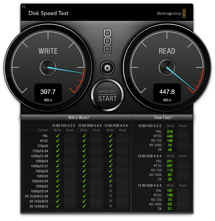 Результаты теста SSD-накопителя