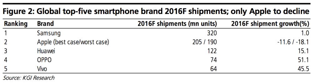 iphone_ship20162