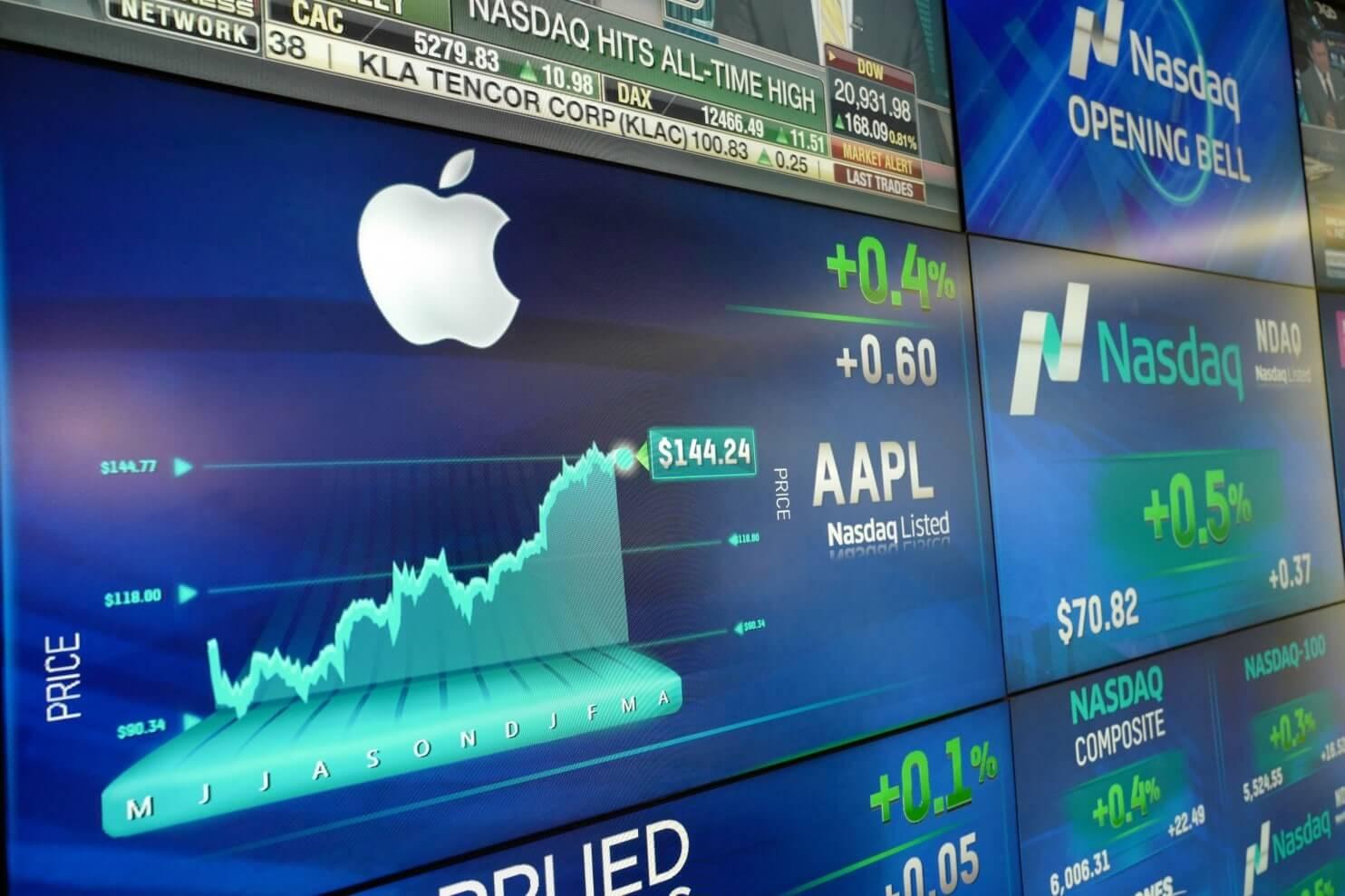 Как одна новость про Apple повлияла на американскую биржу