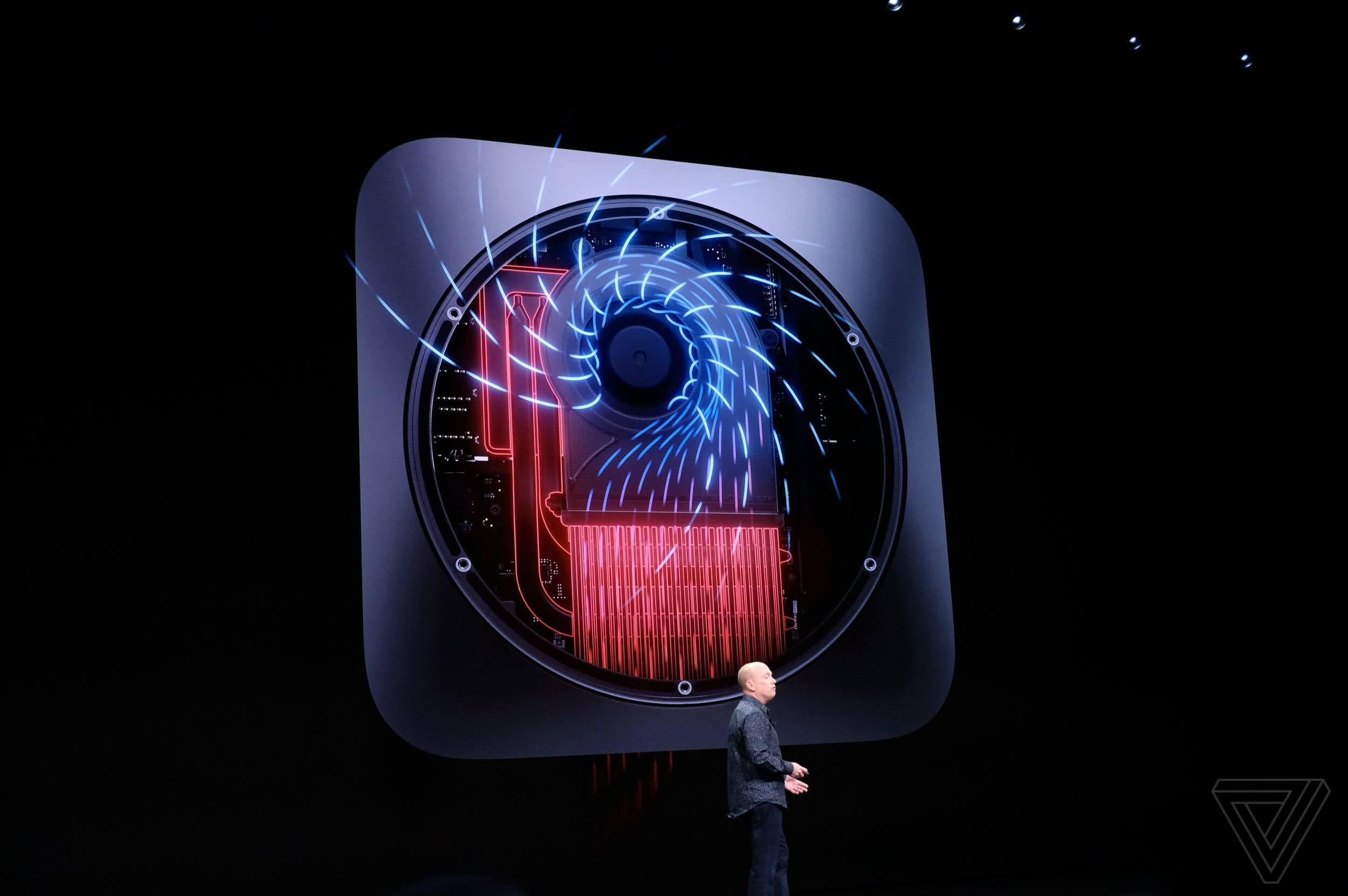 Сколько новый Mac mini стоит в России — The IT-Files