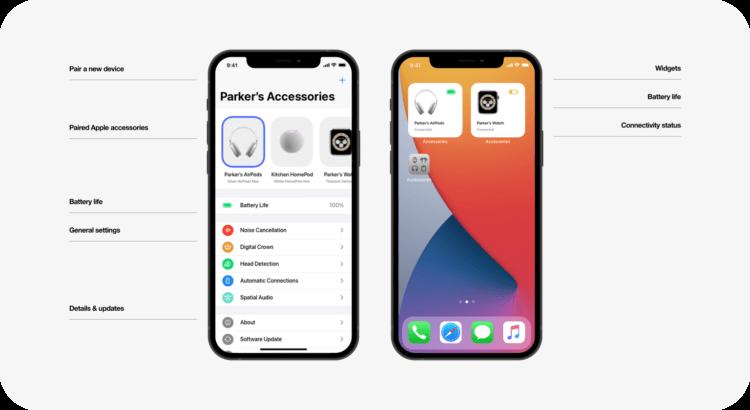 А что если объединить AirPods, Apple Watch и все аксессуары в одно приложение