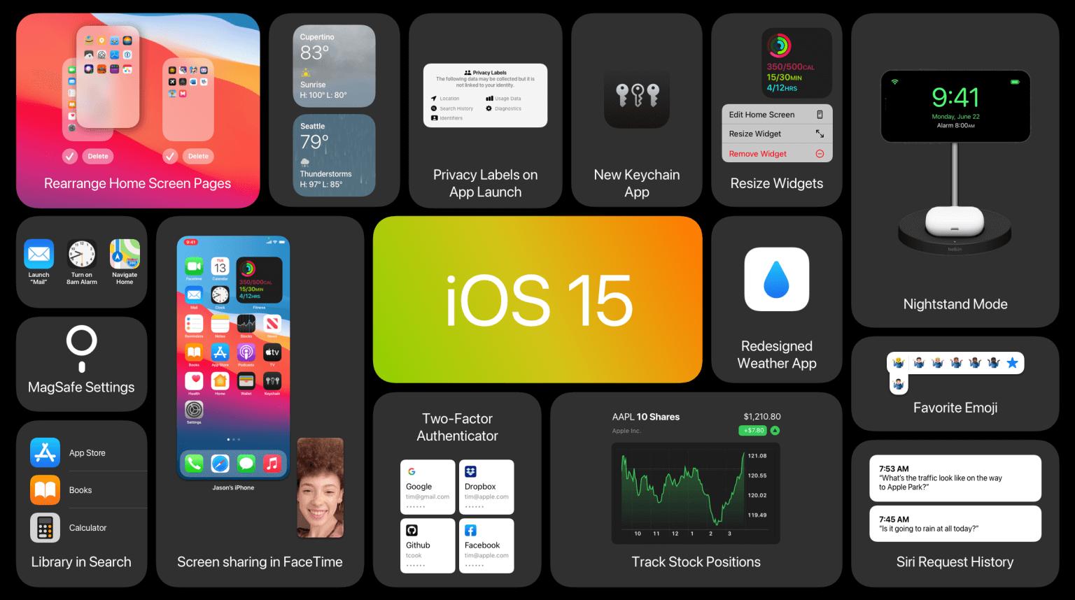 iOS 15, macOS Monterey и другие: какими будут новые версии операционных систем Apple