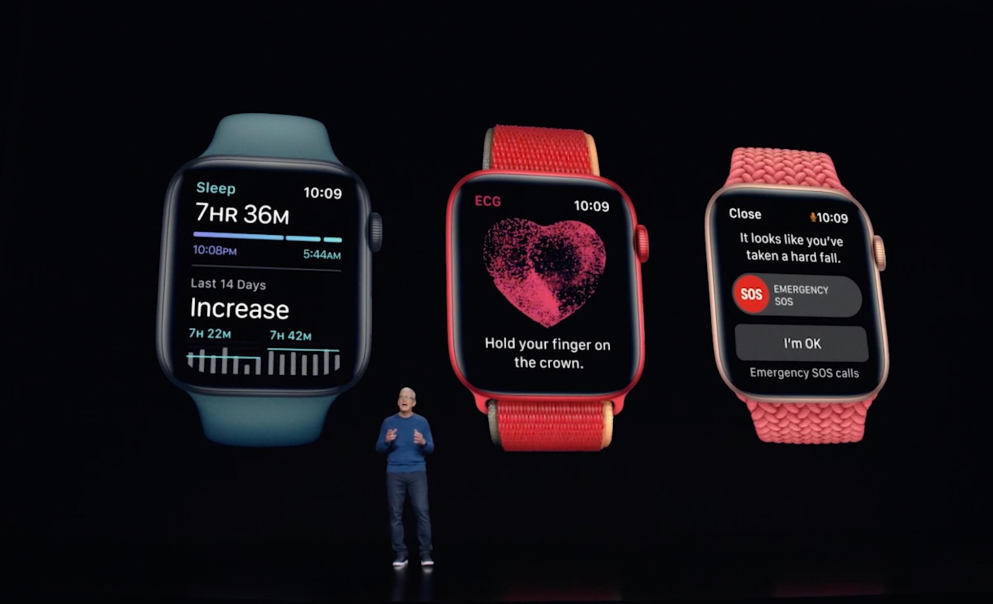Apple Watch 7 против Garmin: что выбрать