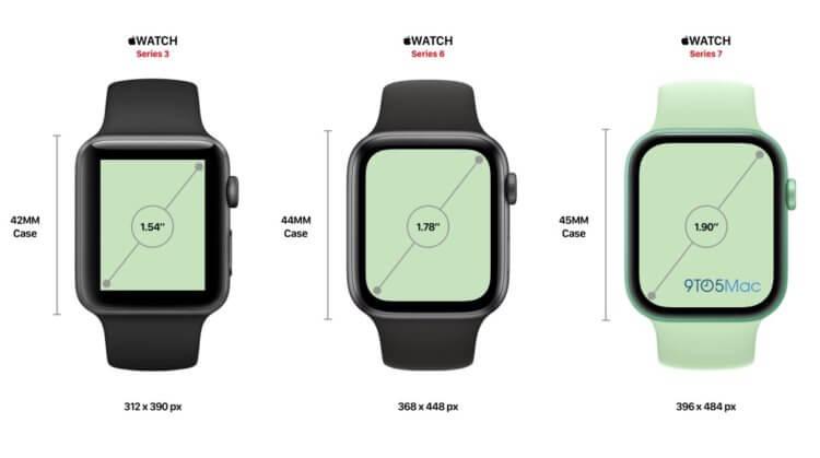 Что мы знаем об Apple Watch Series 7: дизайн, размеры, сроки выхода и ремешки
