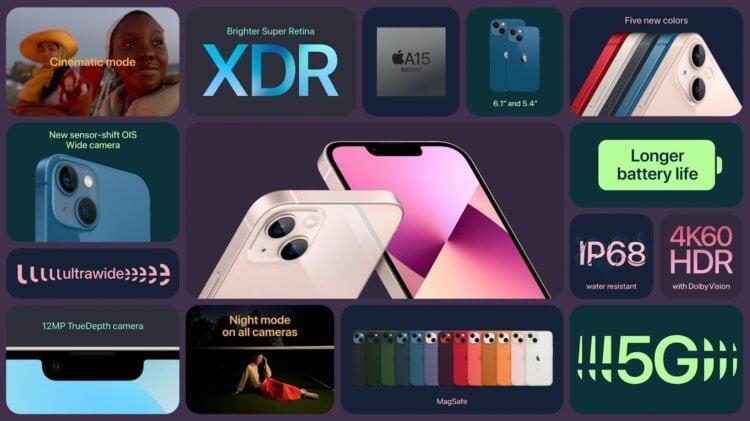 Apple представила iPhone 13 и 13 mini с маленькой выемкой в экране и крутой автономностью