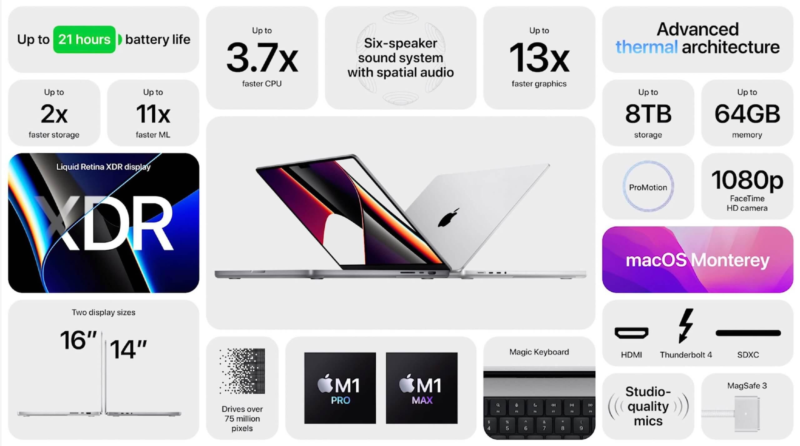 Apple представила новый MacBook Pro 16